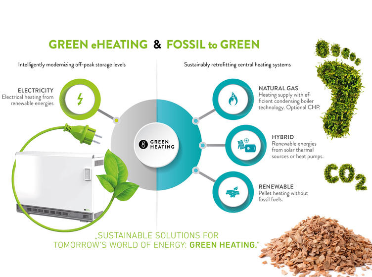 GREEN HEATING Family GETEC